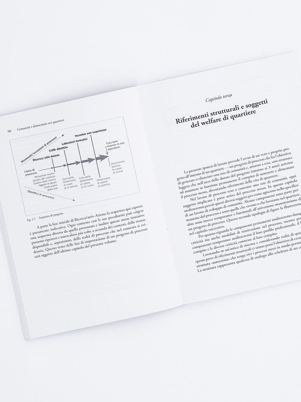 Comunità e democrazia nei quartieri - Libri - Erickson 2