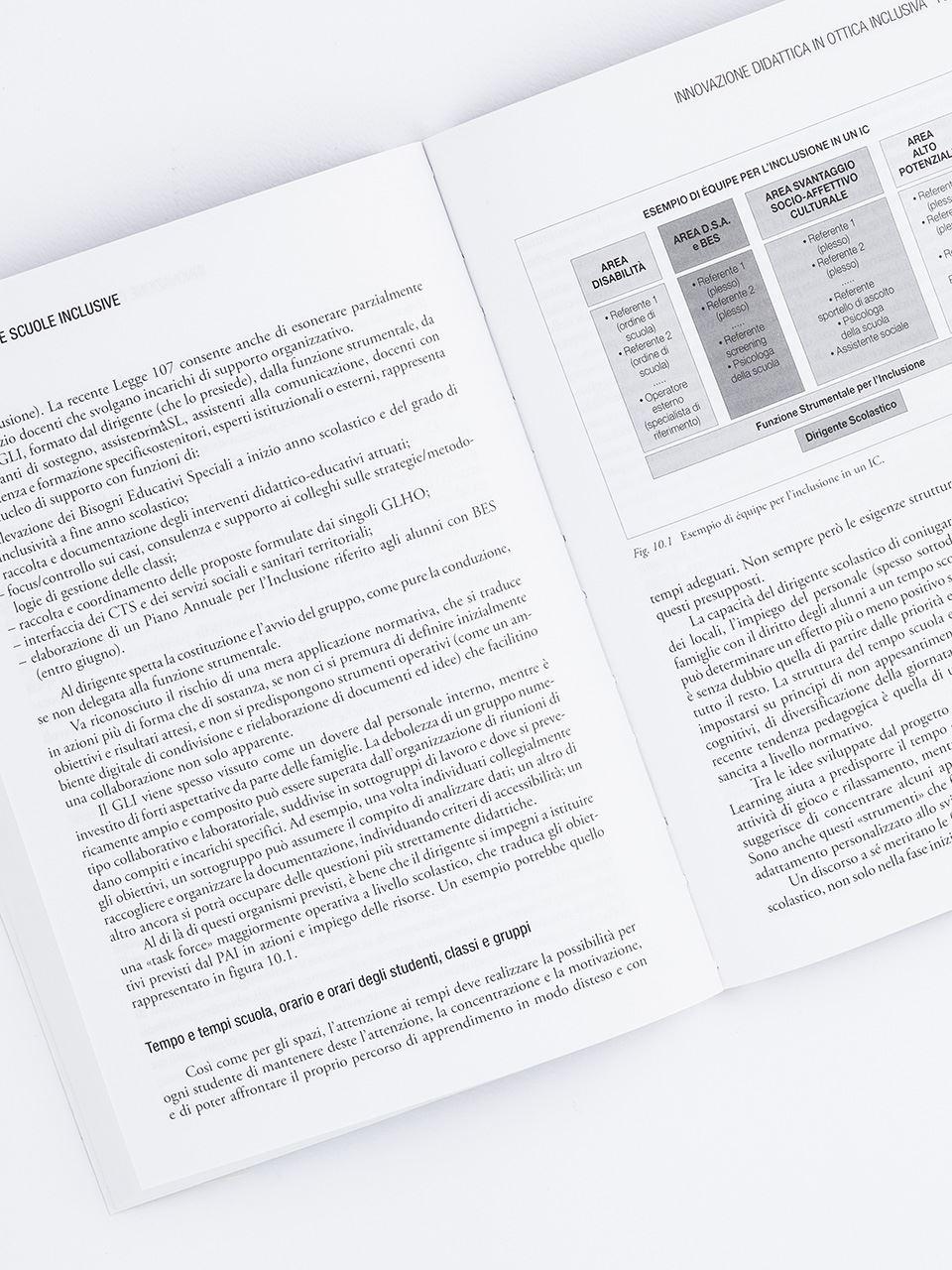 Dirigere scuole inclusive - Libri - Erickson 2