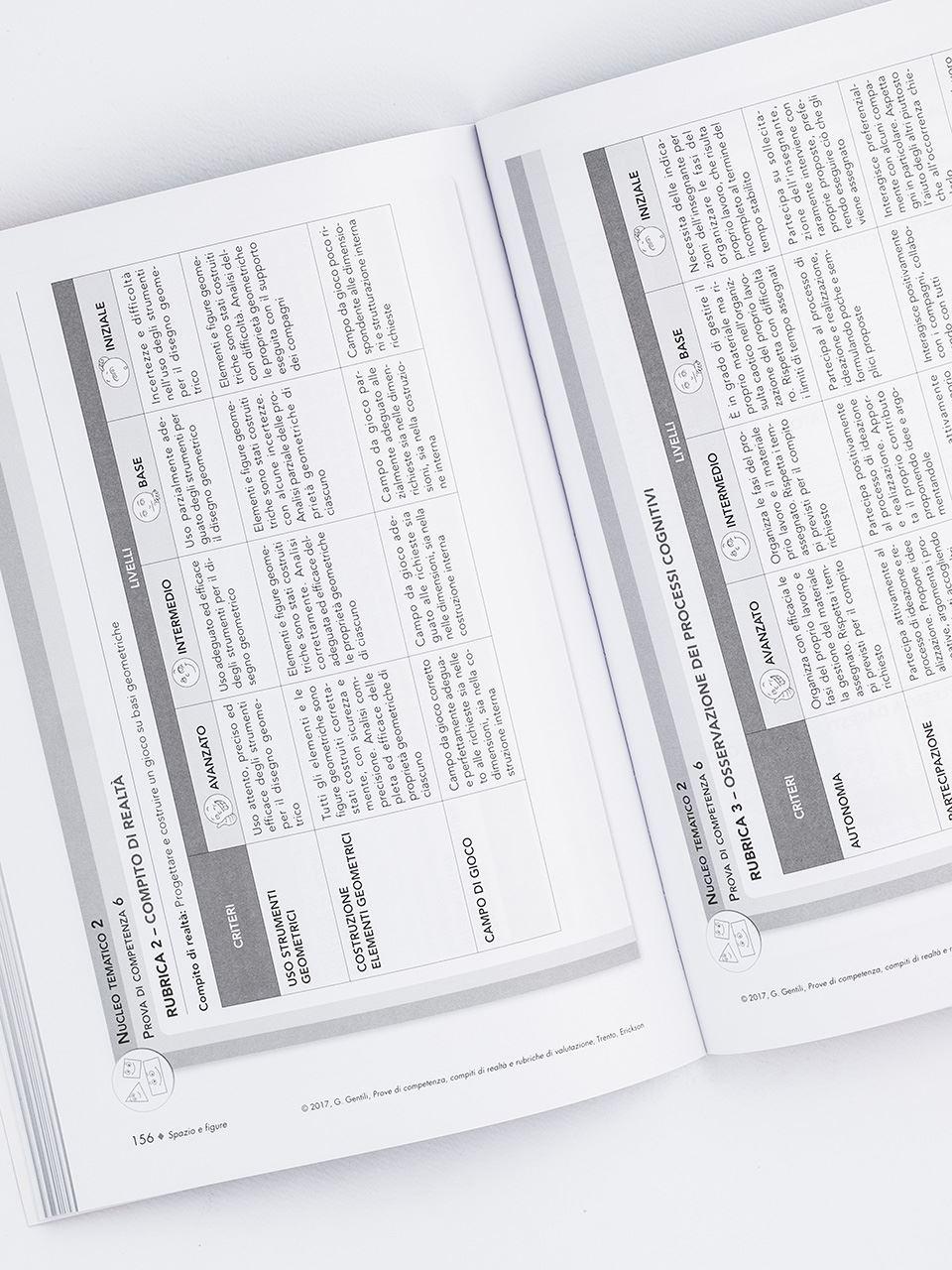 Prove di competenza, compiti di realtà e rubriche  - Libri - Erickson 2