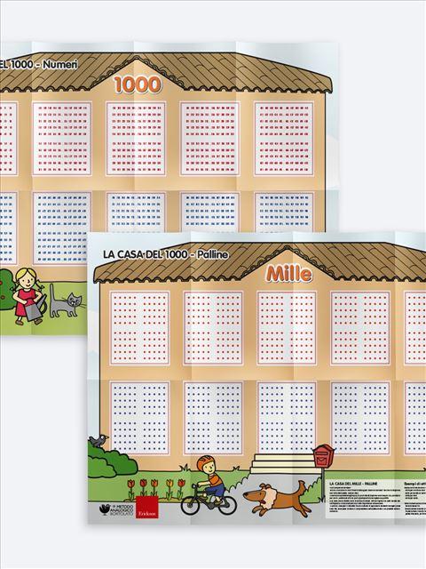 La casa del 1000 - Cartelloni murali - I 7 elementi della didattica innovativa - Erickson